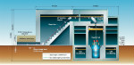 MYRRHA simplified reactor building cross-section (Source: NEA report, April 2013)