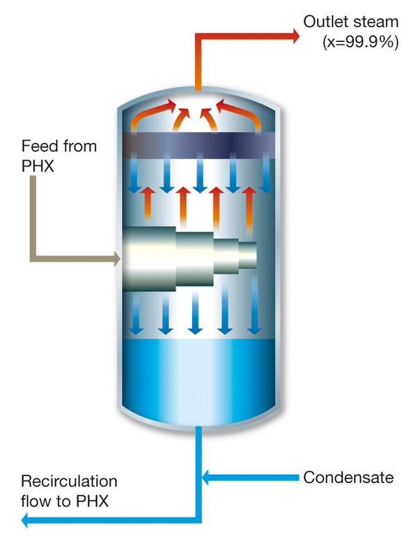 The Integral Inherently Safe Light Water Reactor