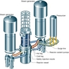 Figure 1. Reactor system layout