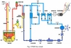 PFBR flow diagram